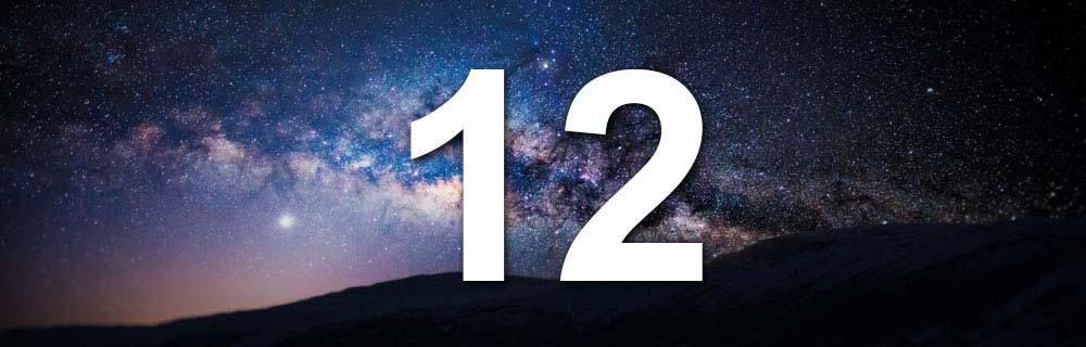 Osoby urodzone 12 dnia miesiąca